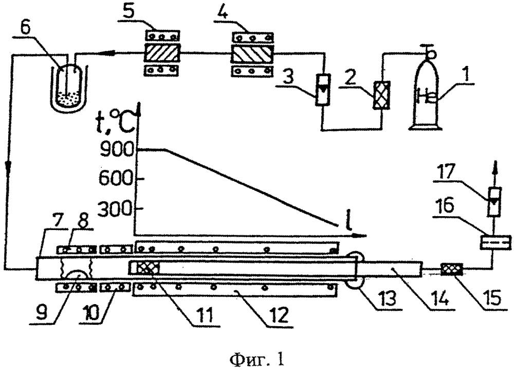 Способ получения радиоизотопов серебра без носителя