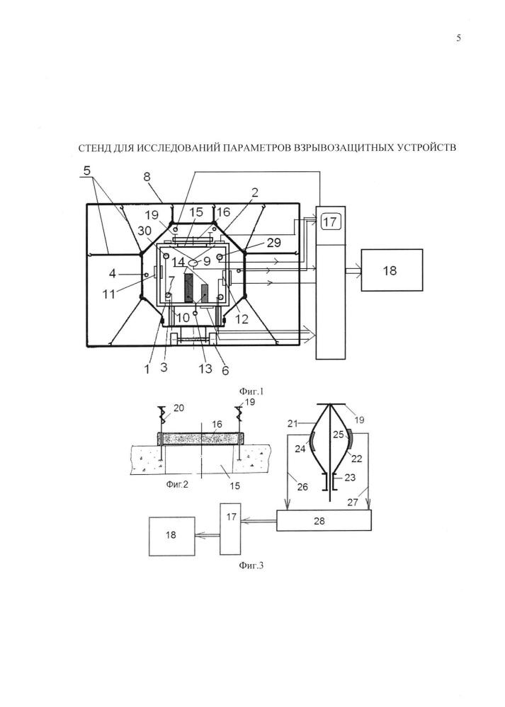 Стенд для исследований параметров взрывозащитных устройств