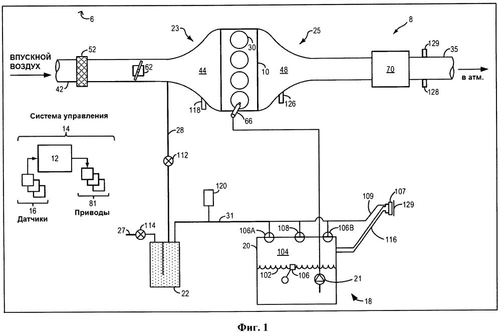 Топливная система автомобиля и способ ее эксплуатации