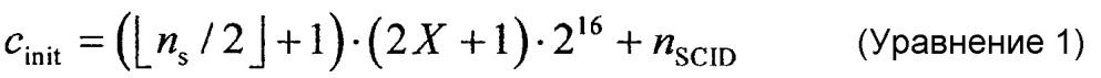 Способ и устройство для идентификации квазисовмещения портов опорного символа для координированных многоточечных систем связи