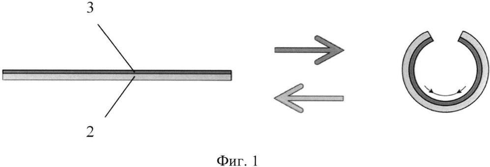 Термочувствительный приводной элемент
