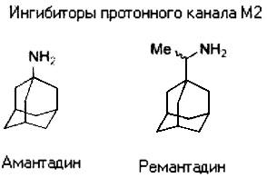 Адамантиламиды серосодержащих кислот и их противогриппозная активность