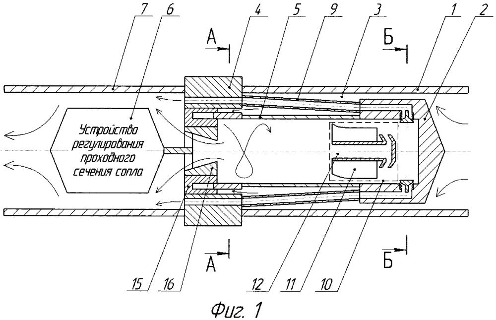 Термостабилизирующий регулятор давления