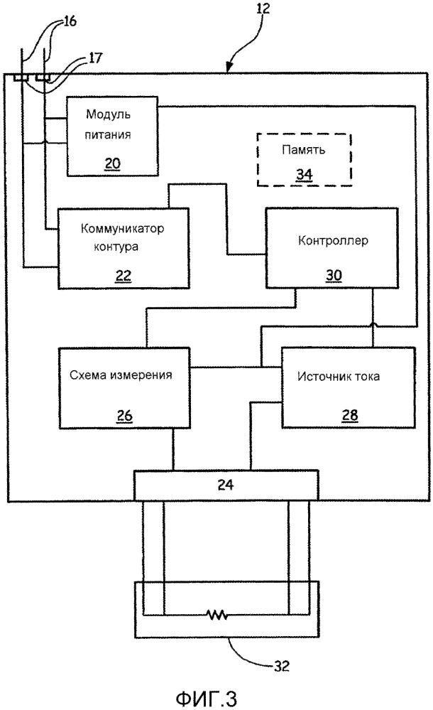 Передатчик температуры процесса с улучшенной диагностикой датчика