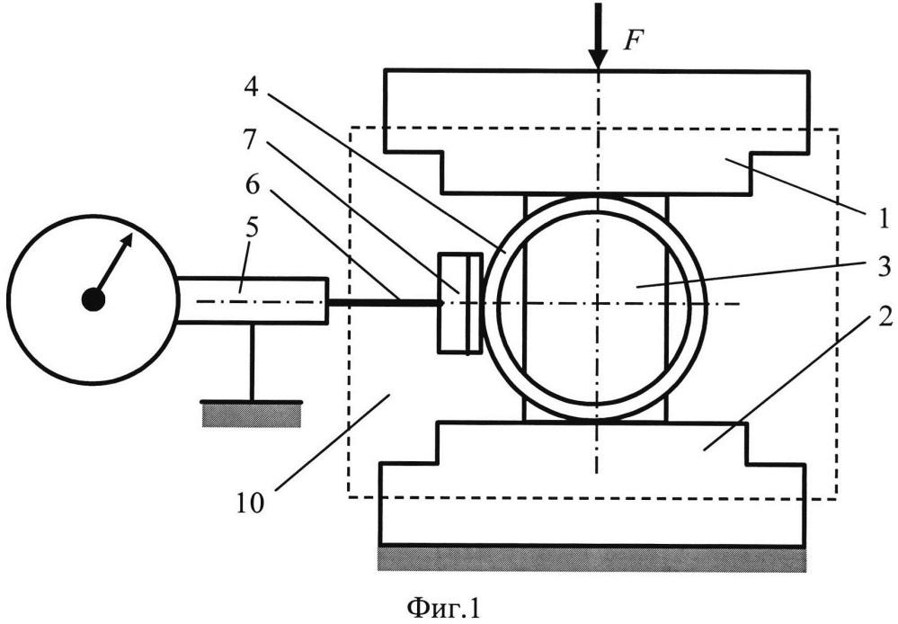 Устройство для измерения линейной деформации объектов