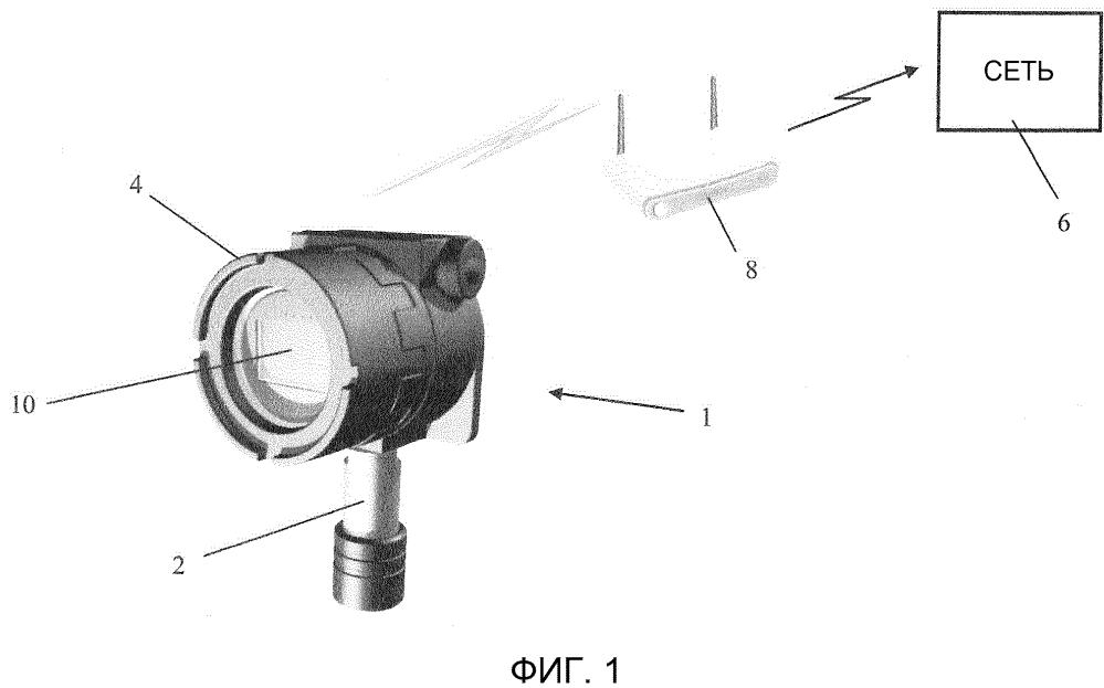 Система и способ автоматического регулирования установок и параметров датчика газа