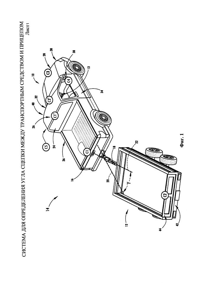 Система для определения угла сцепки между транспортным средством и прицепом