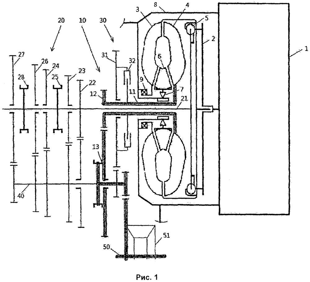 Автоматизированная механическая коробка передач
