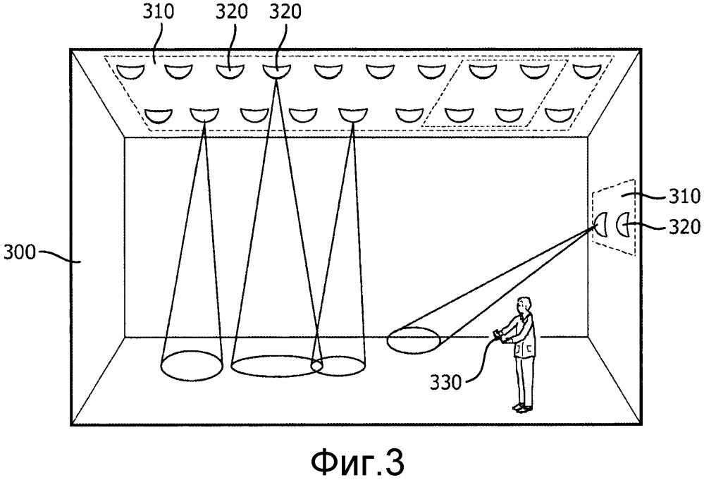 Оценка расстояния с использованием осветительного устройства с расщепленным пучком