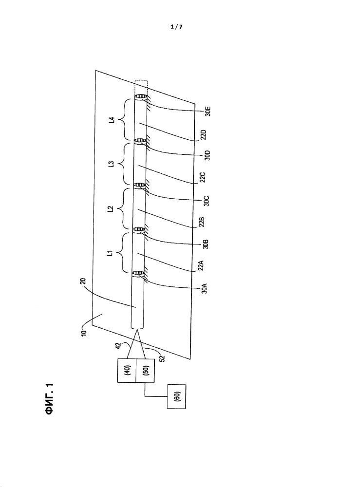 Волоконно-оптический тензодатчик на основе соединенных фотонно- кристаллических пластинчатых элементов, система и способ изготовления и применения