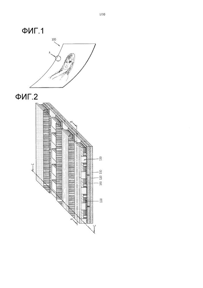 Устройство отображения, использующее полупроводниковое светоизлучающее устройство