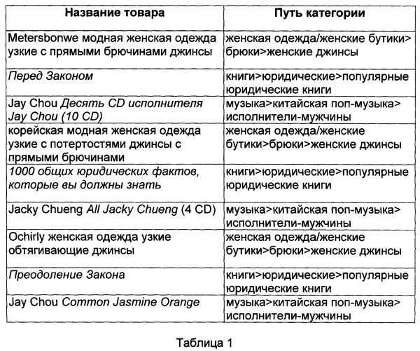 Способ и система распознания пути категории