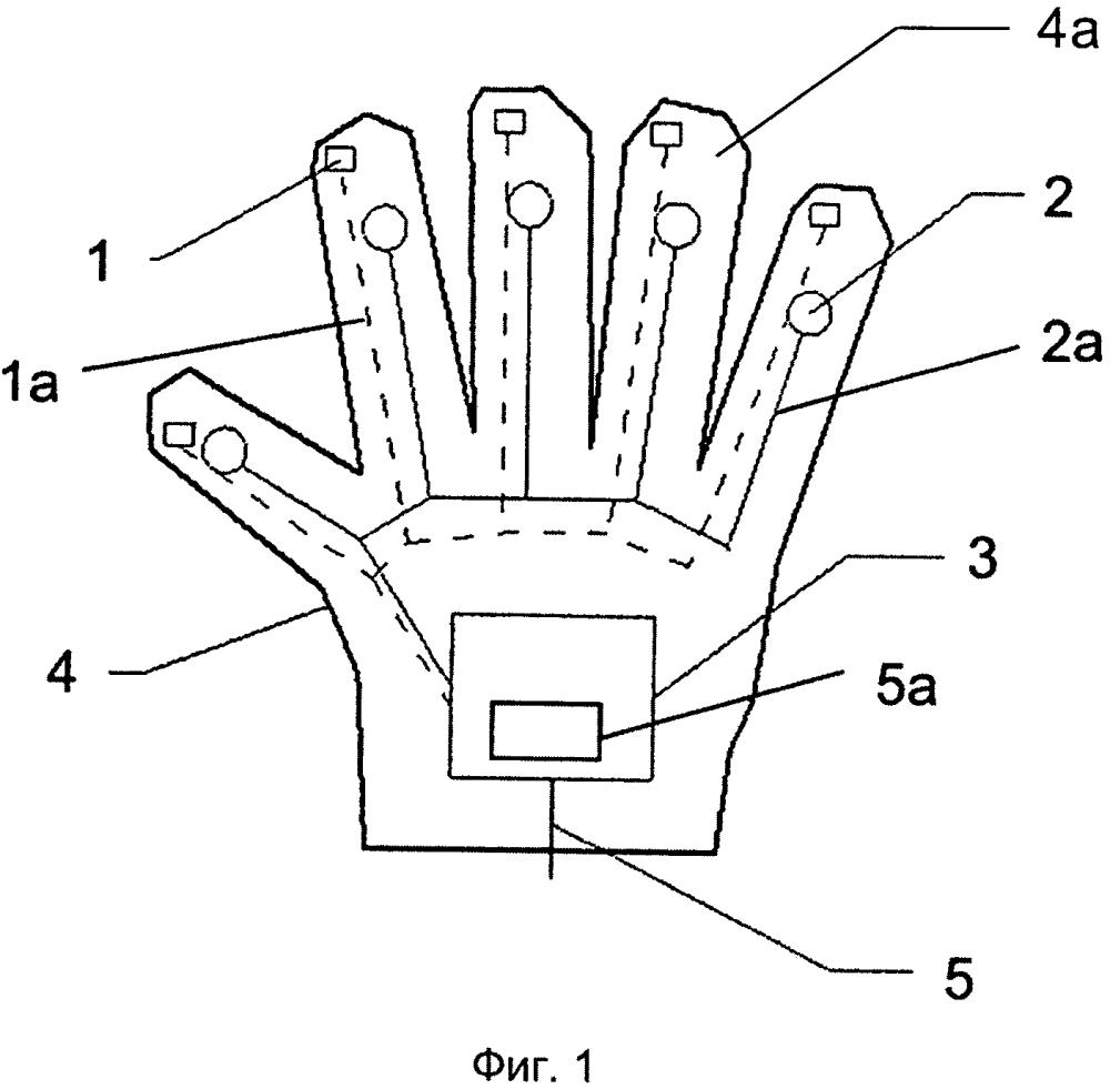Сенсорная перчатка и способ генерации тактильного отклика на пальце сенсорной перчатки при взаимодействии пальца с инфракрасным сенсорным экраном