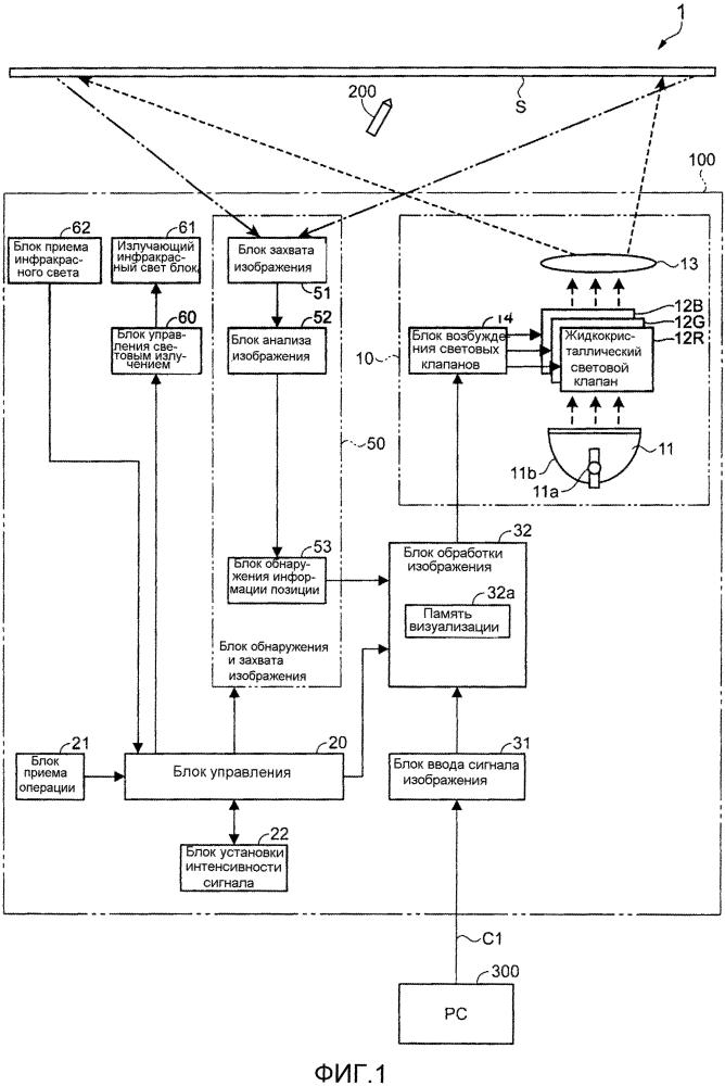 Интерактивная система, способ управления для интерактивной системы и проектор