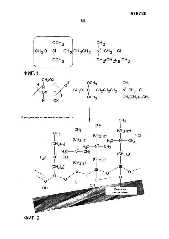 Выделение нуклеиновых кислот