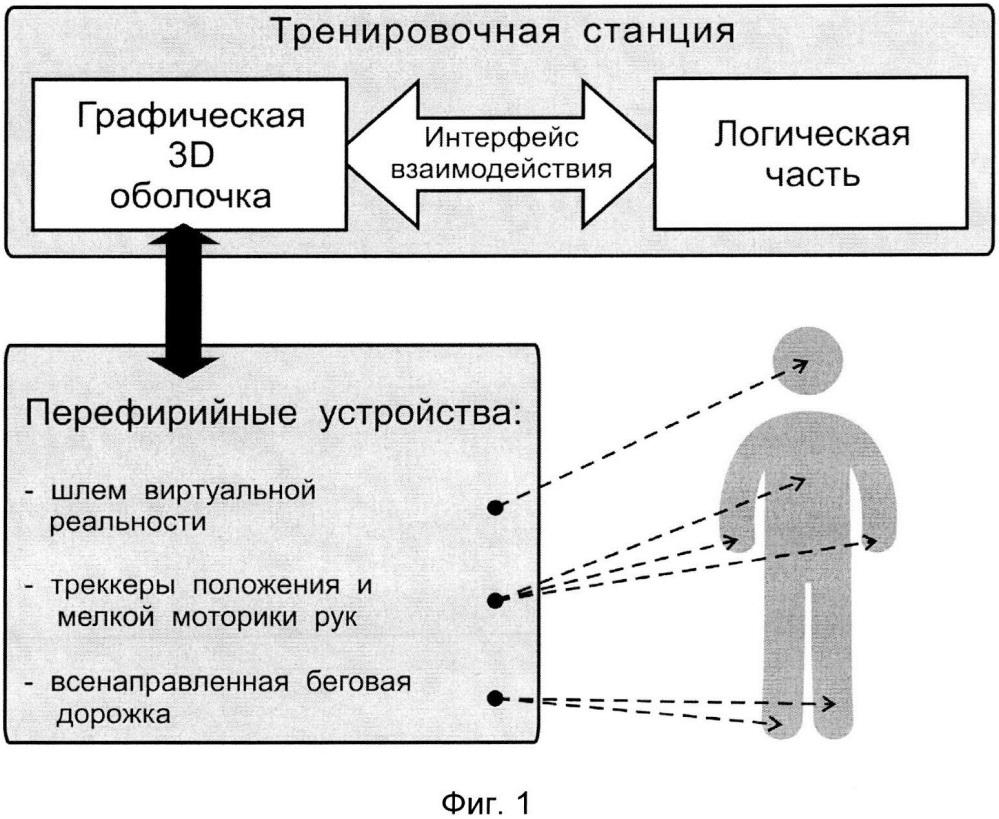 Тренажер оперативного и эксплуатационного персонала на основе моделей виртуальной реальности трансформаторной подстанции
