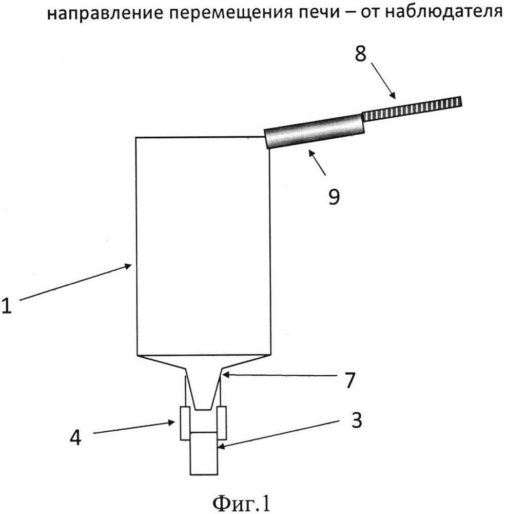 Способ трехмерной печати зданий (варианты) и устройство для его осуществления