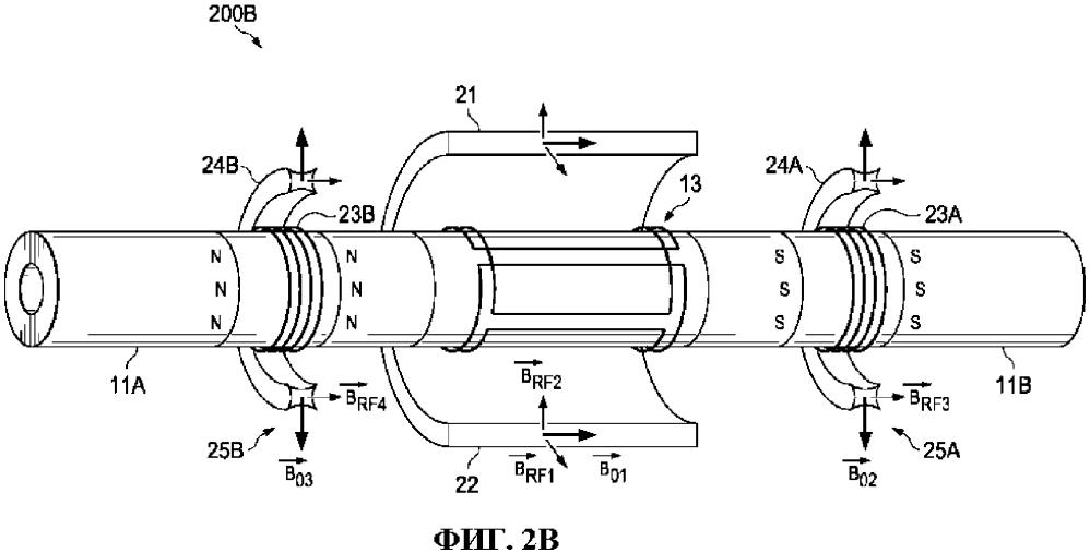 Скважинный инструмент ядерного магнитного резонанса (ямр) с избирательностью по азимуту