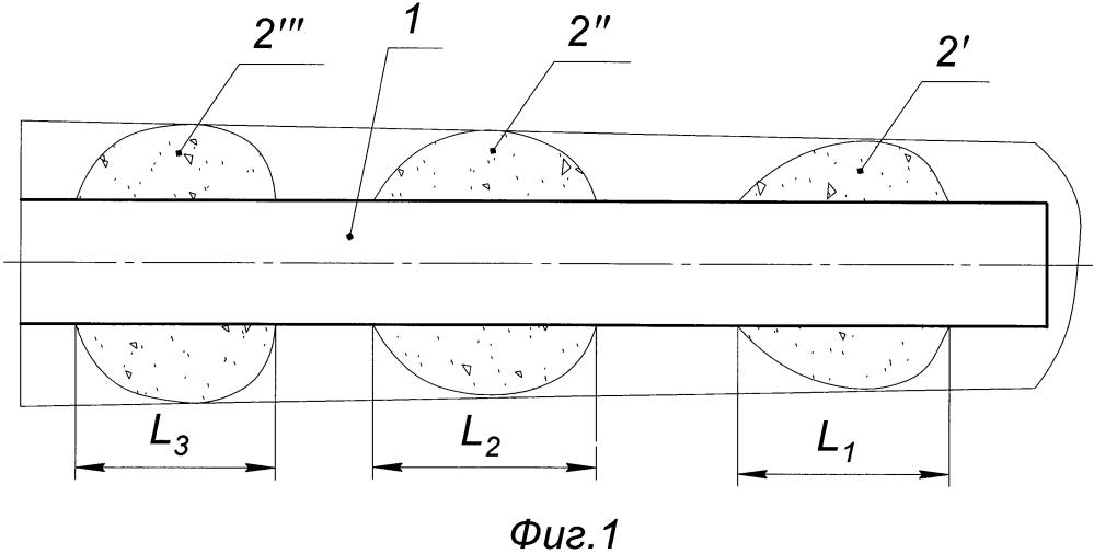 Способ поинтервальной обработки продуктивного пласта в открытом горизонтальном стволе скважины