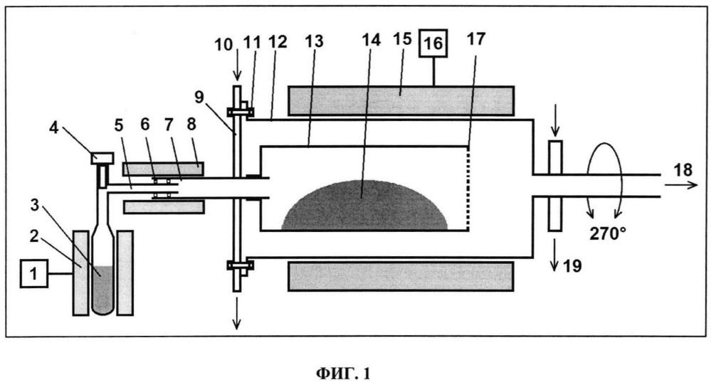 Способ получения гибридного материала на основе многостенных углеродных нанотрубок, декорированных дистанционно разделенными кристаллическими наночастицами алюминия
