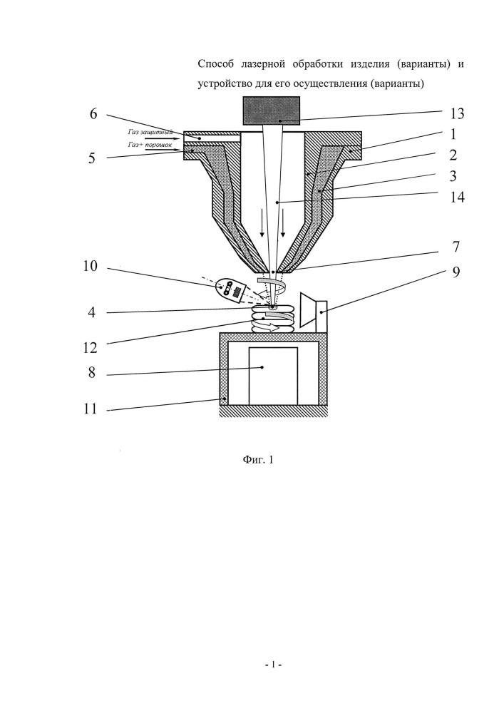 Способ лазерной обработки изделия (варианты) и устройство для его осуществления (варианты)