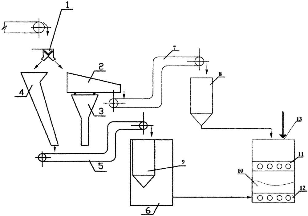 Способ производства чугуна процессом жидкофазного восстановления ромелт