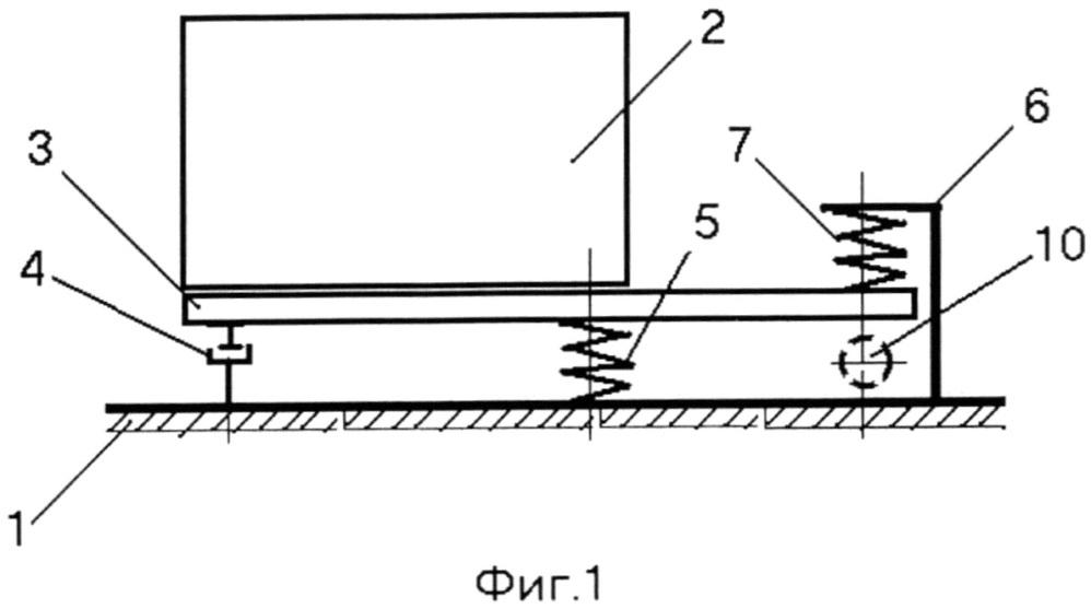 Виброизолирующая система кочетова для станков