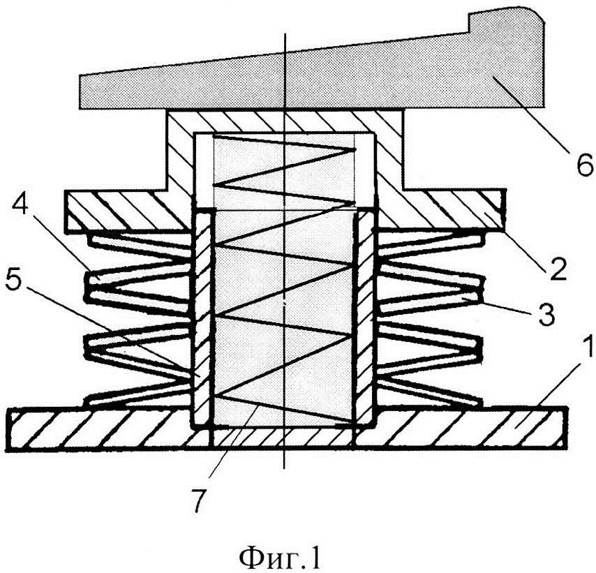 Виброизолятор для ткацких станков