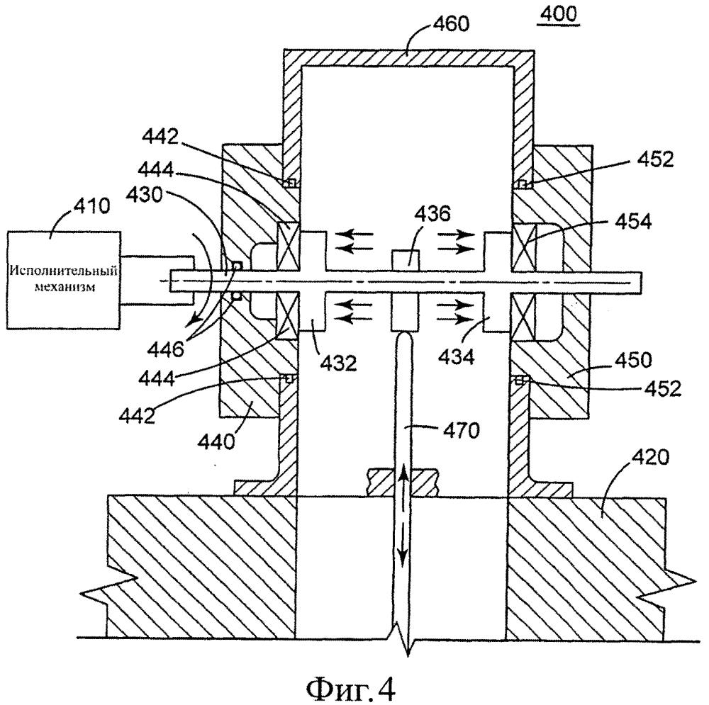 Устройство и способ приведения в действие клапанов