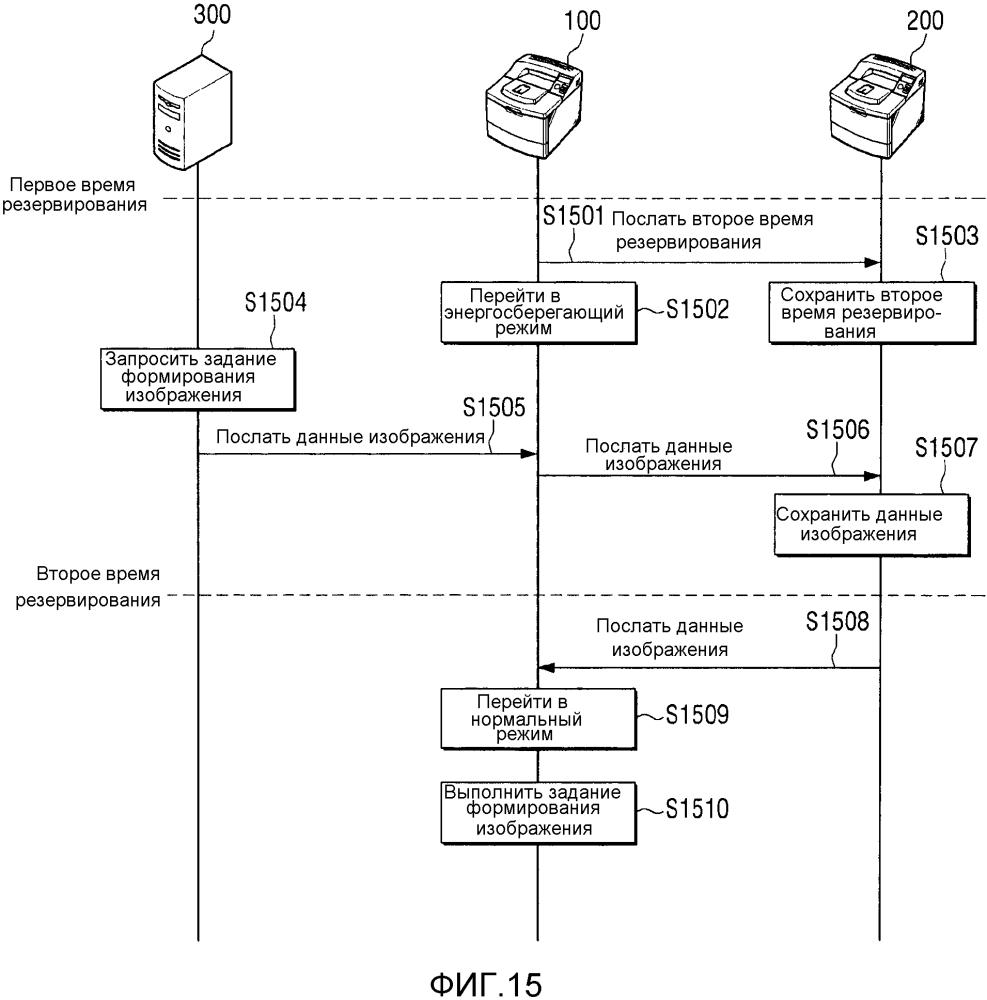 Устройство формирования изображения, хост-устройство и соответствующий способ выполнения задания формирования изображения