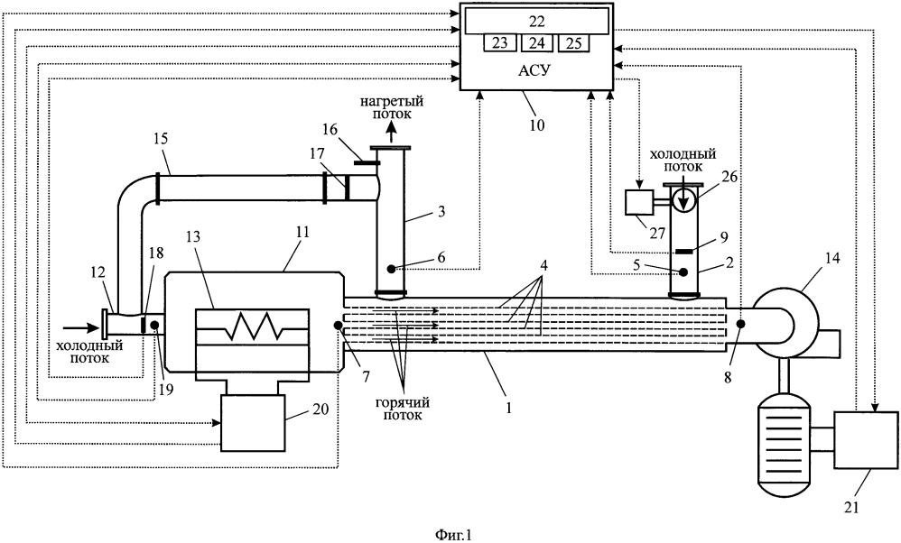 Лабораторная установка для исследования и моделирования теплообмена в теплоутилизационных аппаратах