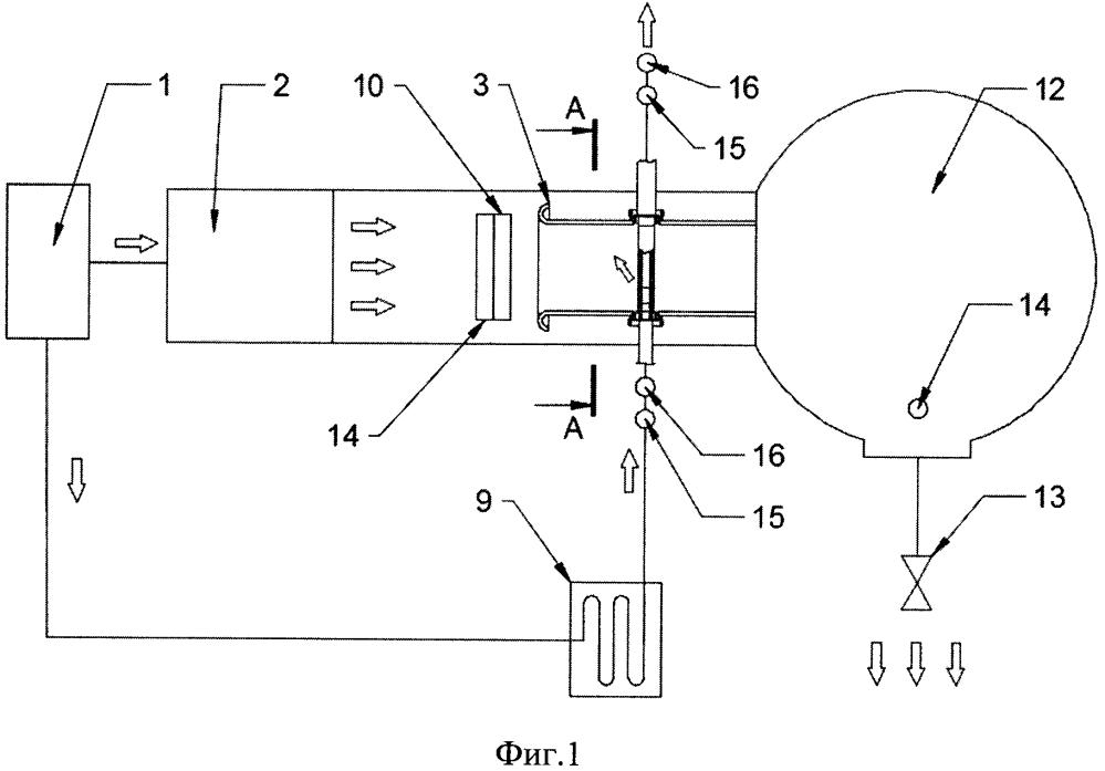 Стенд для моделирования процессов теплообмена в охлаждаемых лопатках
