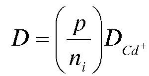 Диод с p-n-переходом, имеющий регулируемую гетероструктуру, самопозиционирующуюся на hgcdte, для формирователя сигналов изображения в инфракрасной области спектра