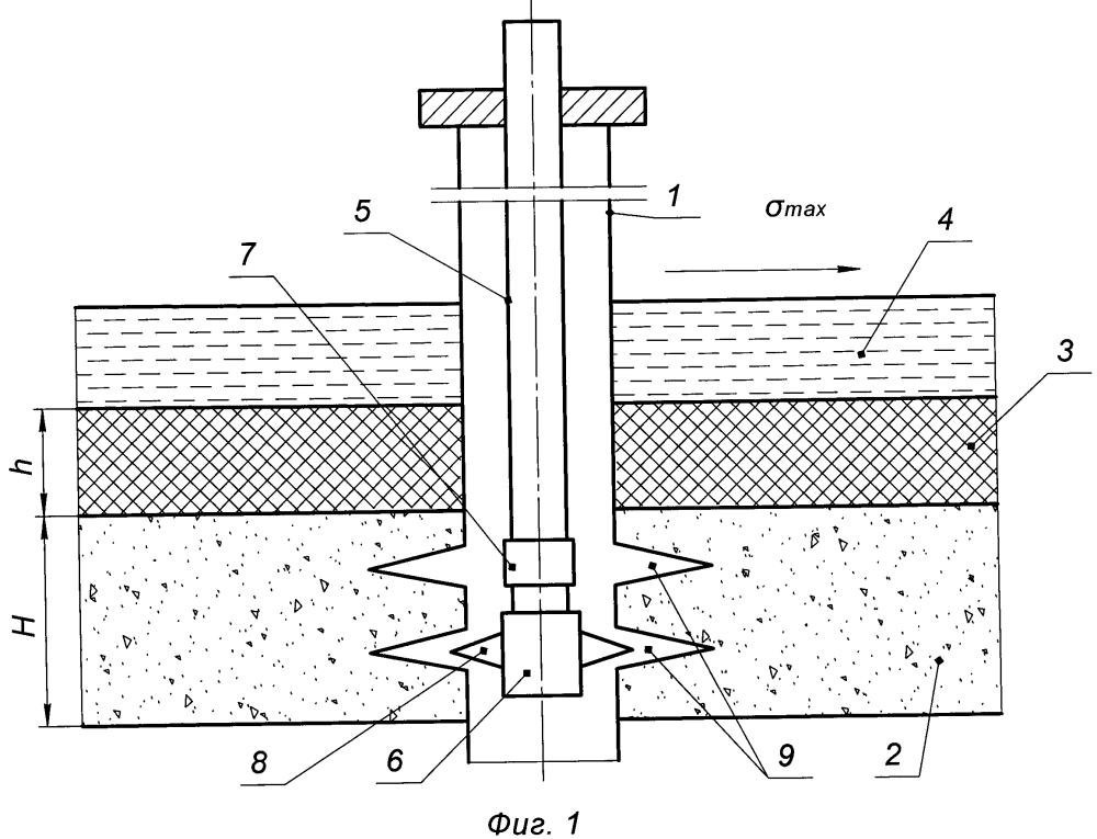 Способ гидравлического разрыва продуктивного пласта с глинистым прослоем и газоносным горизонтом