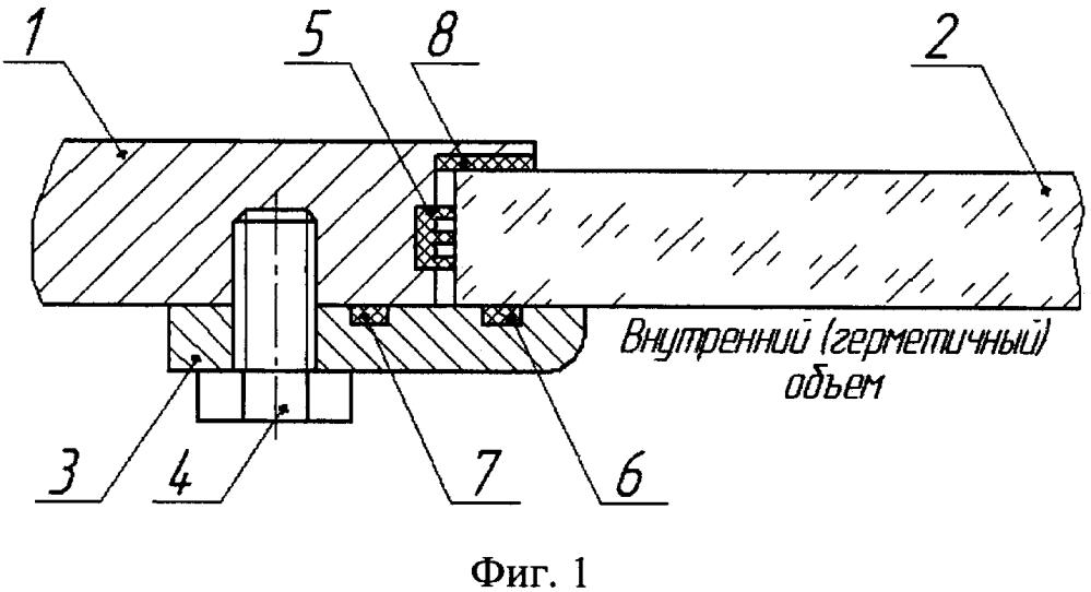 Способ крепления плоского защитного стекла иллюминатора