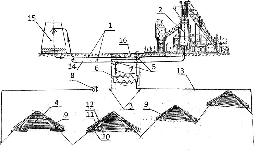 Система обогрева стрелочных переводов железнодорожного пути металлургического производства