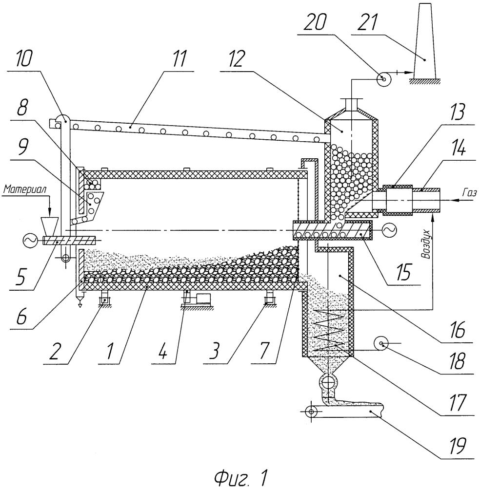 Способ высокотемпературной термообработки мелкодисперсных сыпучих материалов и установка для его осуществления