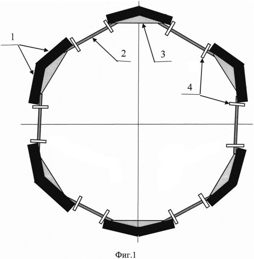 Способ синхронного ускорения заряженных частиц в постоянном магнитном поле