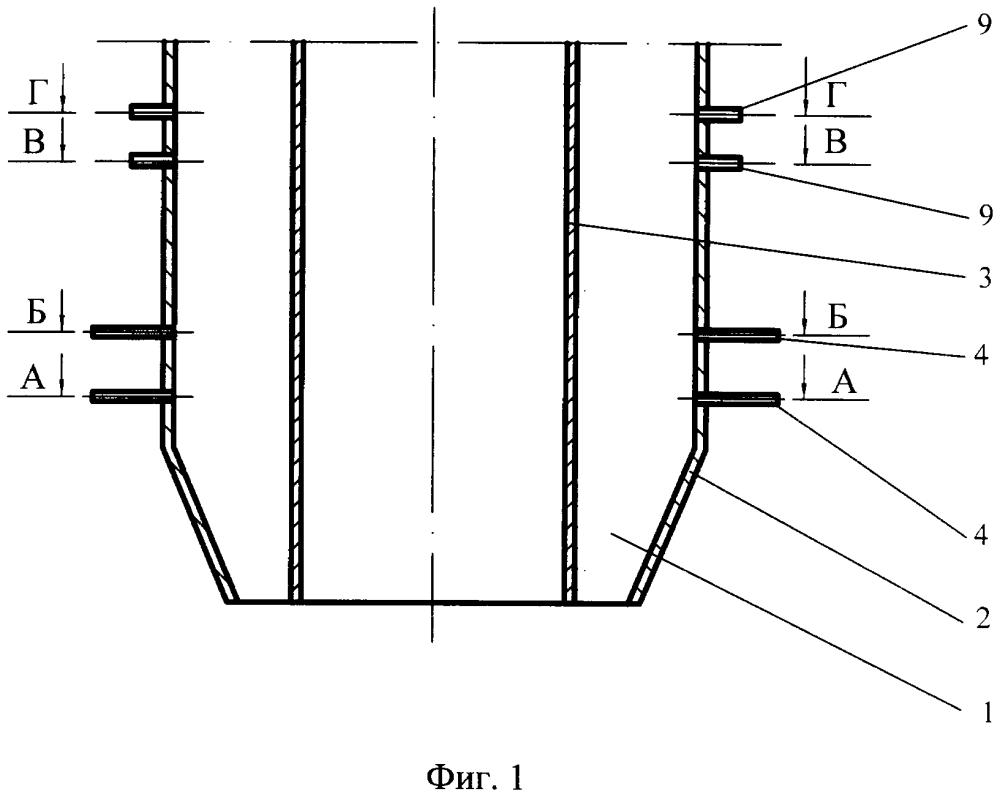 Способ работы котла с кольцевой топкой на разных нагрузках и режимах