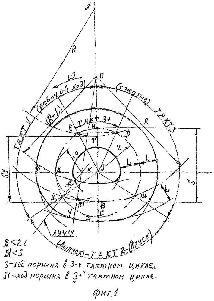 Способ создания три и 3+ тактных поршневых двс с видоизмененным кривошипно-шатунным механизмом и осуществление способа.