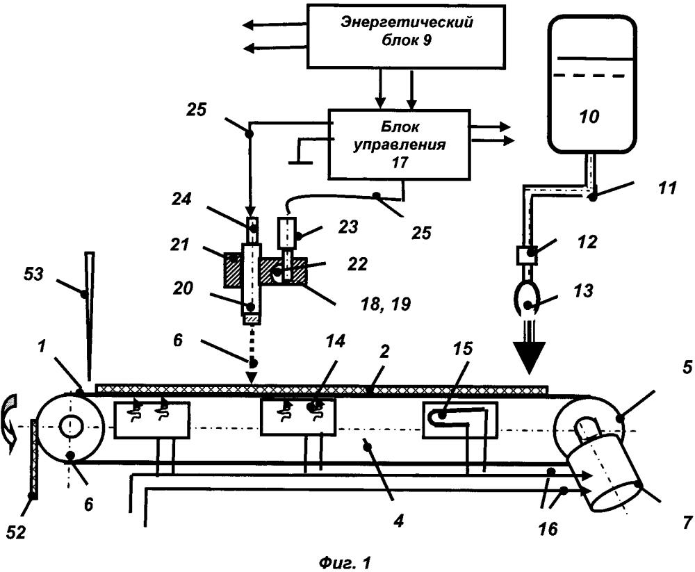 Способ выпечки блинов и устройство для его осуществления