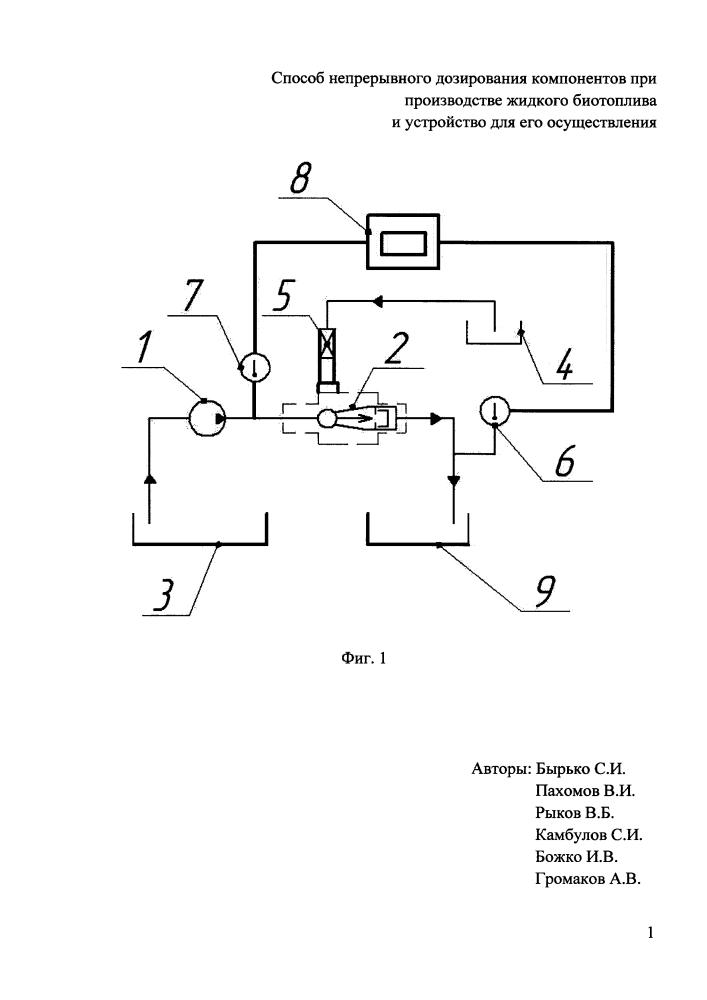 Способ непрерывного дозирования компонентов при производстве жидкого биотоплива и устройство для его осуществления