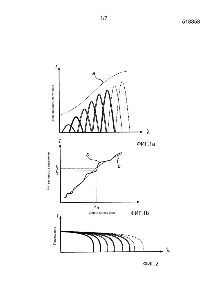 Полноспектровое светоизлучающее устройство