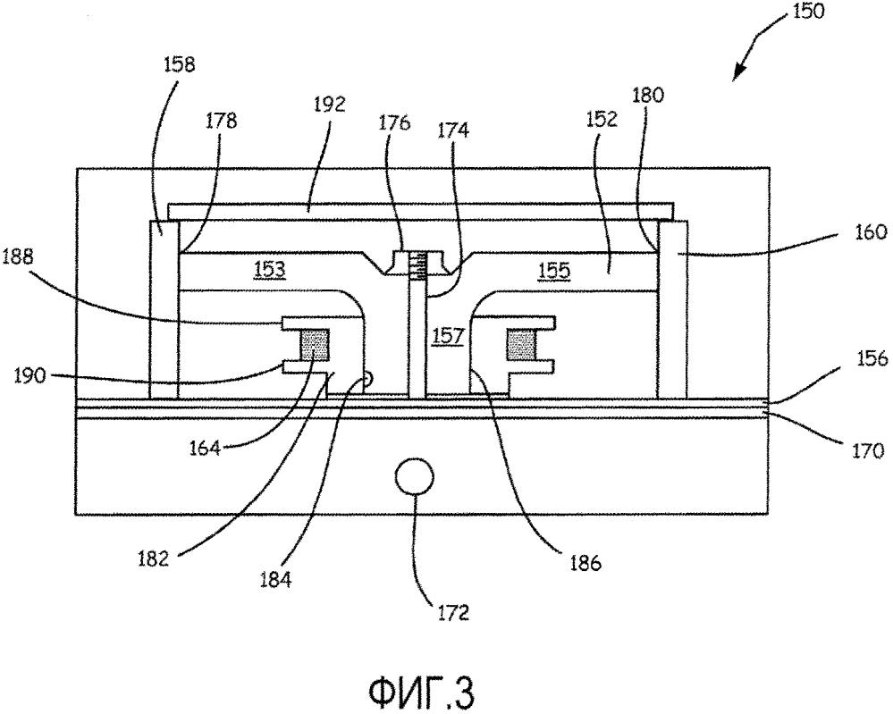 Усовершенствованная конфигурация магнитного сердечника для магнитных расходомеров