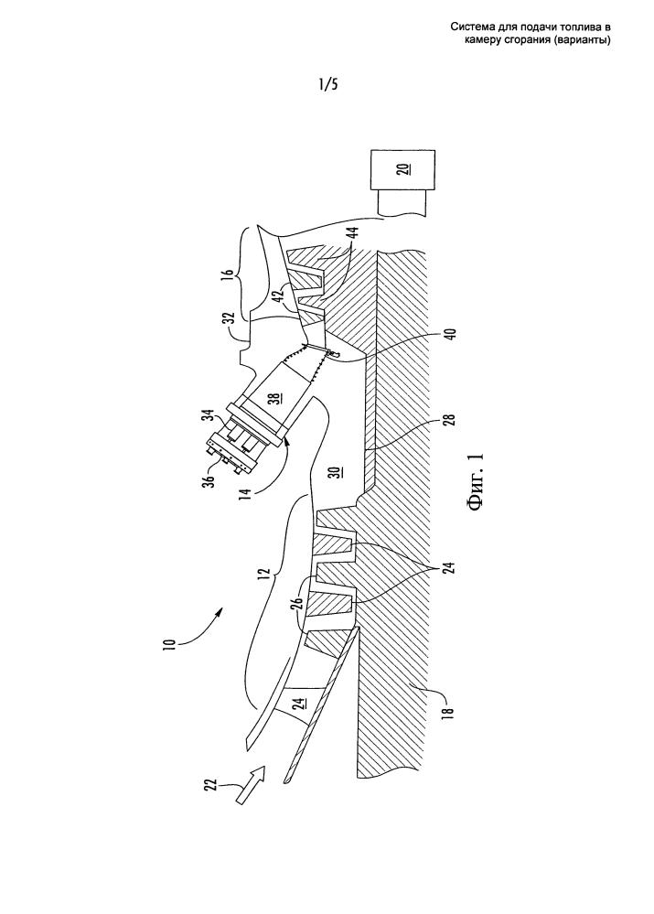 Система для подачи топлива в камеру сгорания (варианты)