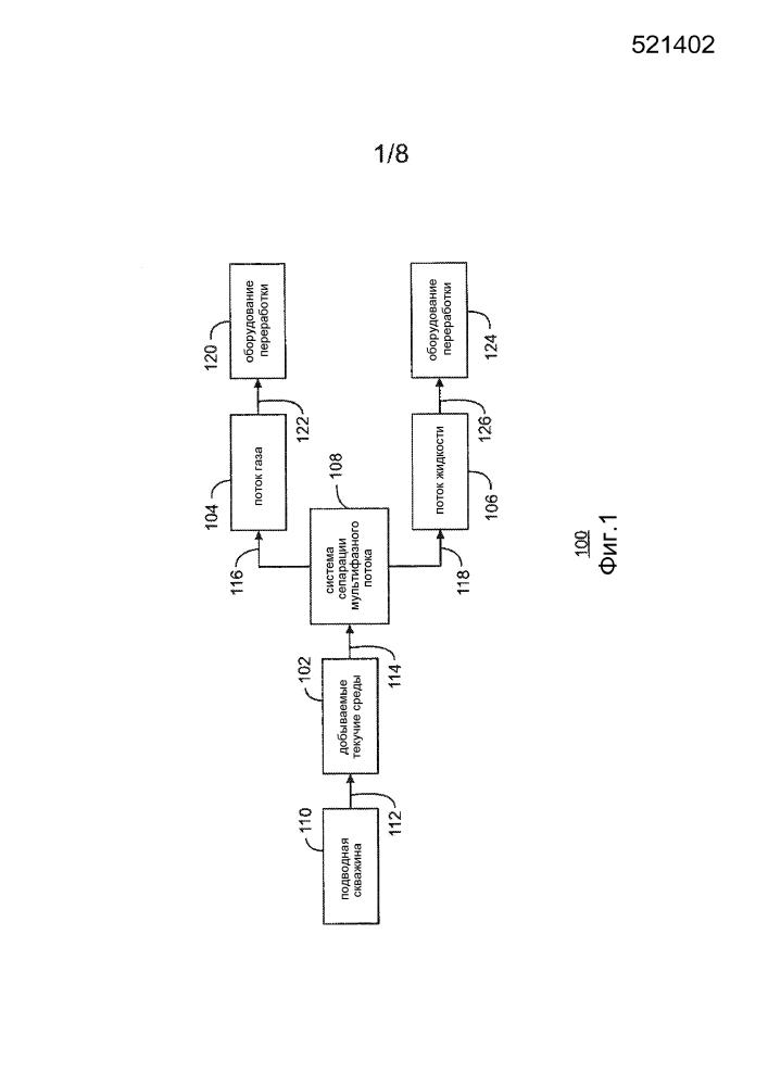 Система сепарации мультифазного потока