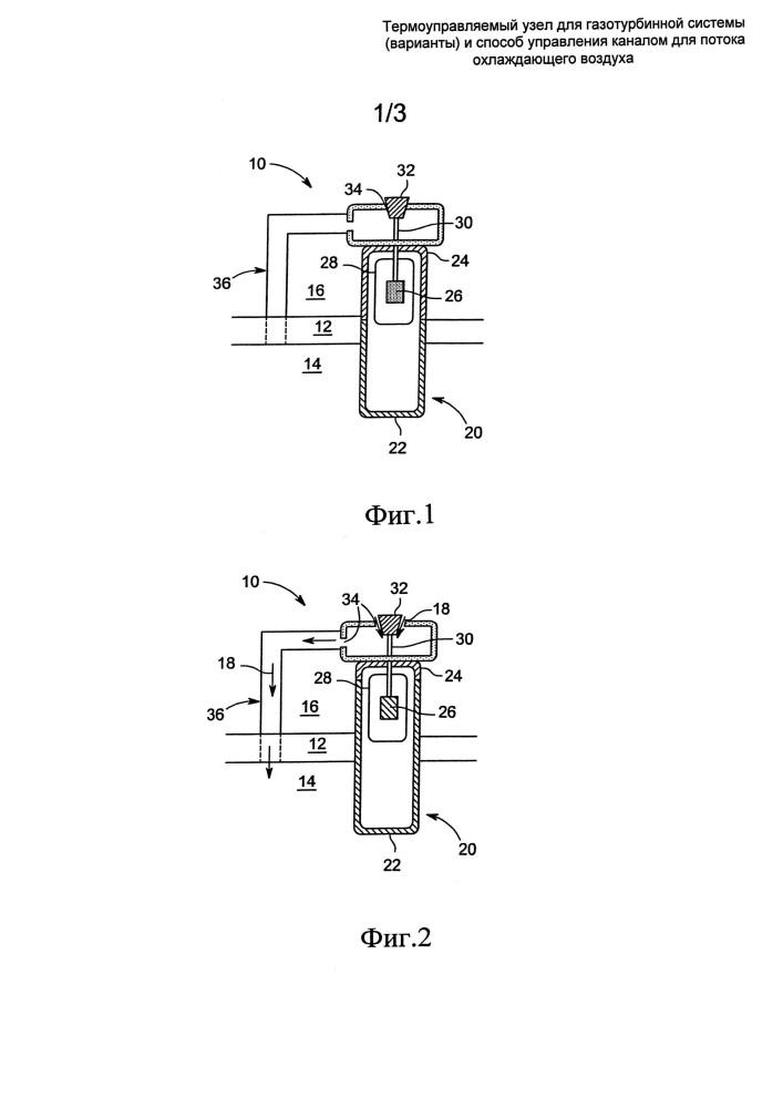 Термоуправляемый узел для газотурбинной системы (варианты) и способ управления каналом для потока охлаждающего воздуха