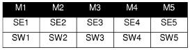 Способ обнаружения деградации турбомашины посредством контроля характеристик упомянутой турбомашины