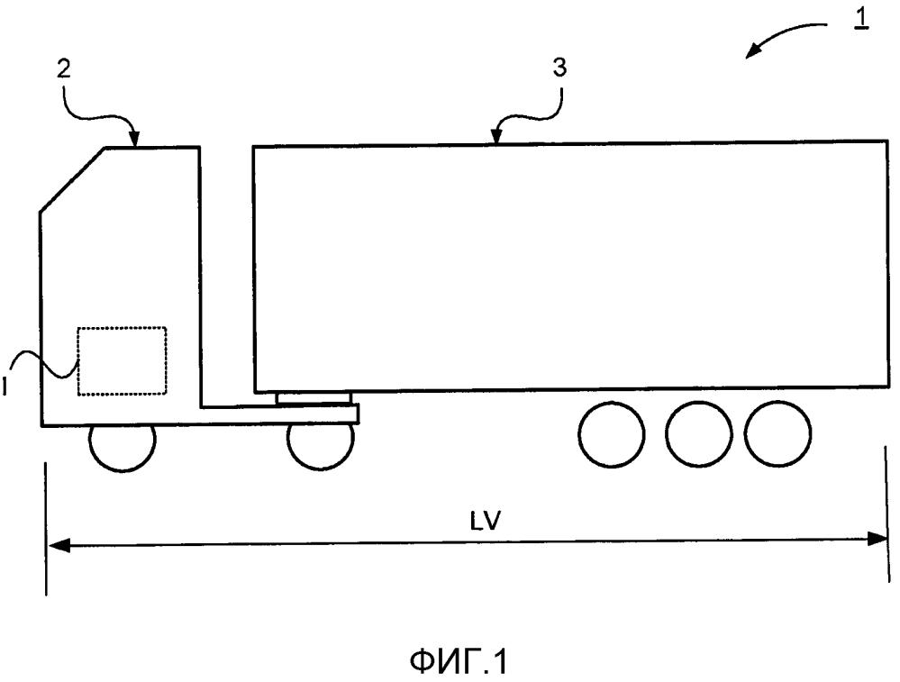 Способ и система для содействия удержанию полосы движения для транспортного средства