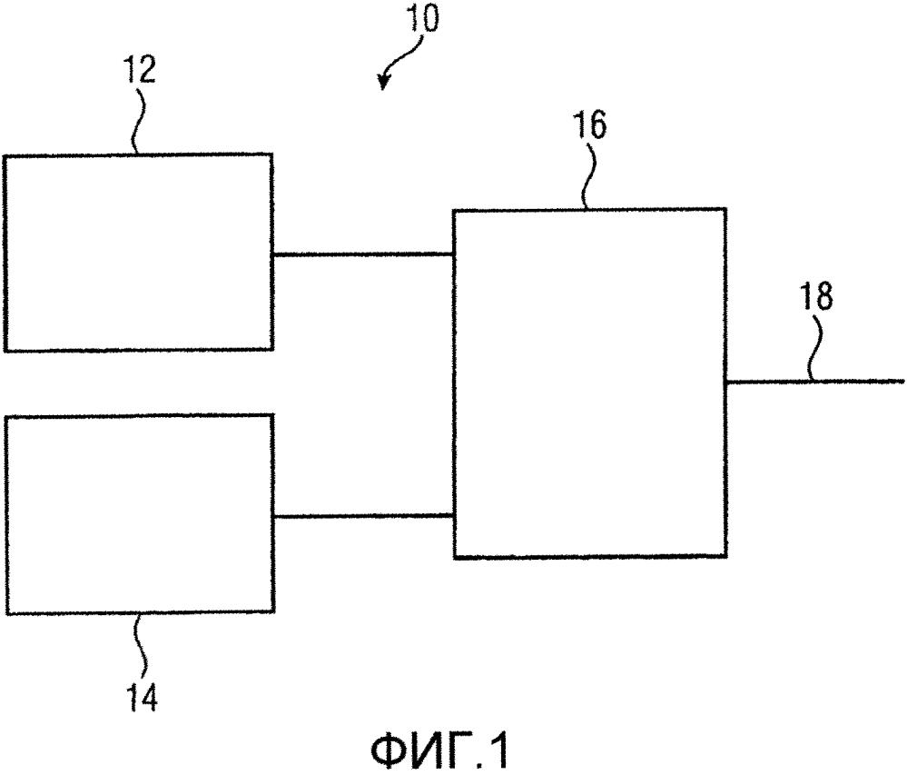 Устройство и способ для выбора одного из первого алгоритма кодирования аудио и второго алгоритма кодирования аудио